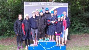 Team Freiwasser Mölln